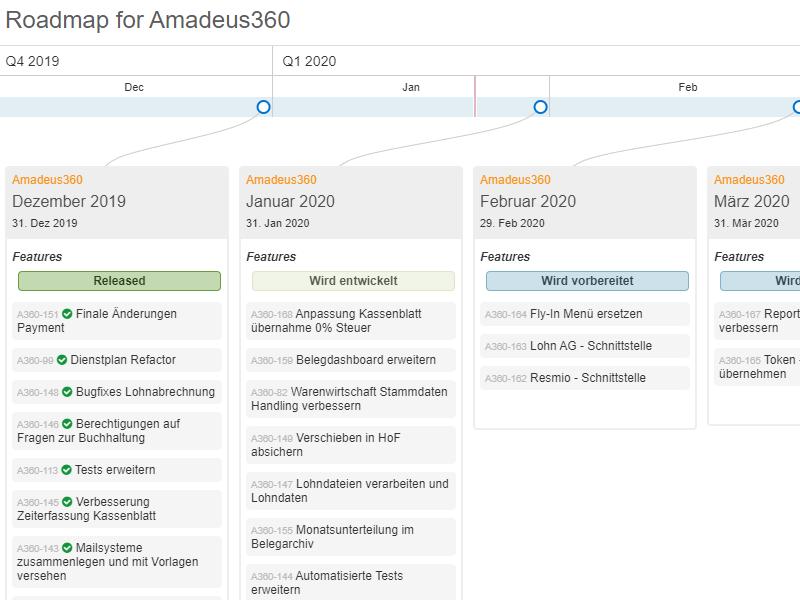 Ab jetzt können Sie unsere laufenden Entwicklungen mit der Amadeus360 Roadmap im Blick behalten.