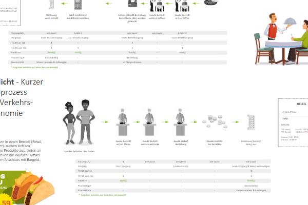 Ausschnitt: Bestellprozesse, TSE-Daten und Bonpflicht
