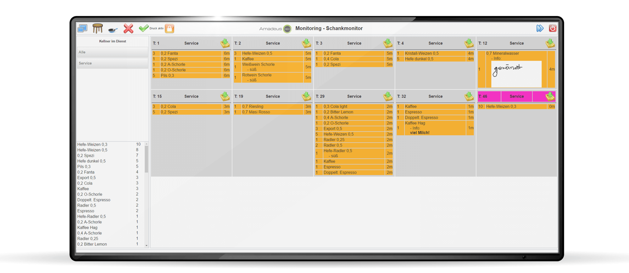 Amadeus Monitoring Schankmonitor